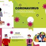 Plantillas de PowerPoint Sobre Covid-19 (Coronavirus)